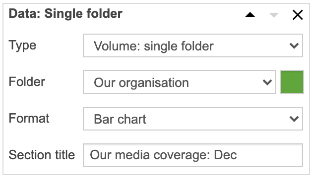 Adhoc report single folder