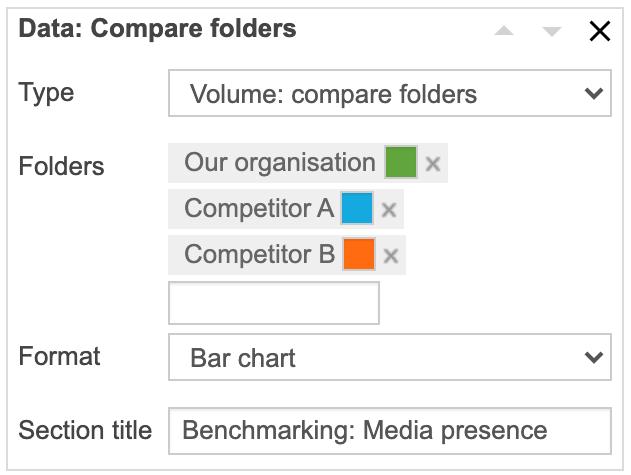 Adhoc report compare folders