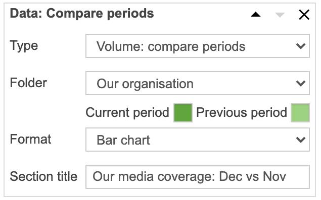 Adhoc report compare periods